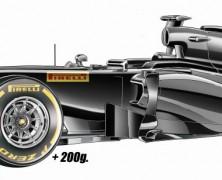 Firma Pirelli zaprezentowała nowe mieszanki na sezon 2013